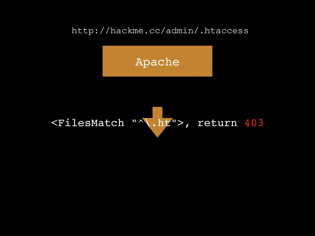 Apache http://hackme.cc/admin/.htaccess <FilesM...