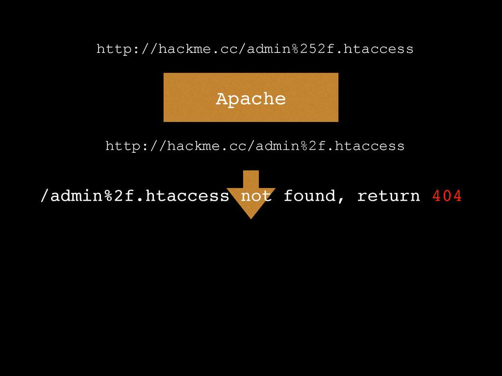 Apache http://hackme.cc/admin%252f.htaccess /ad...