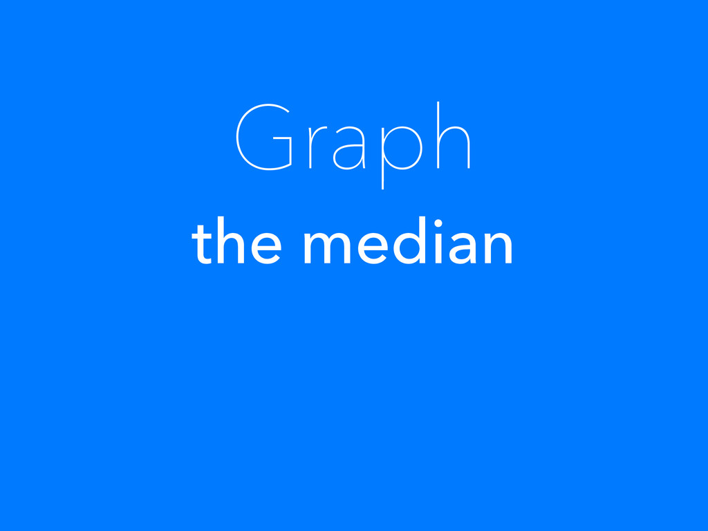 Graph the median