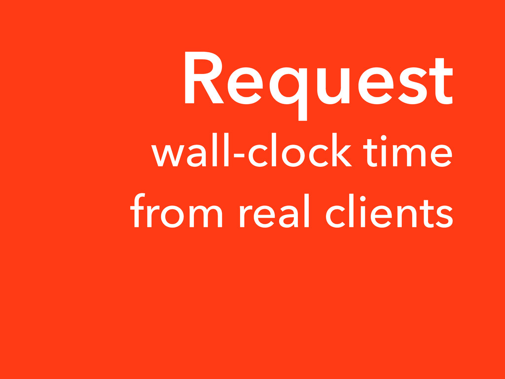 wall-clock time from real clients Request