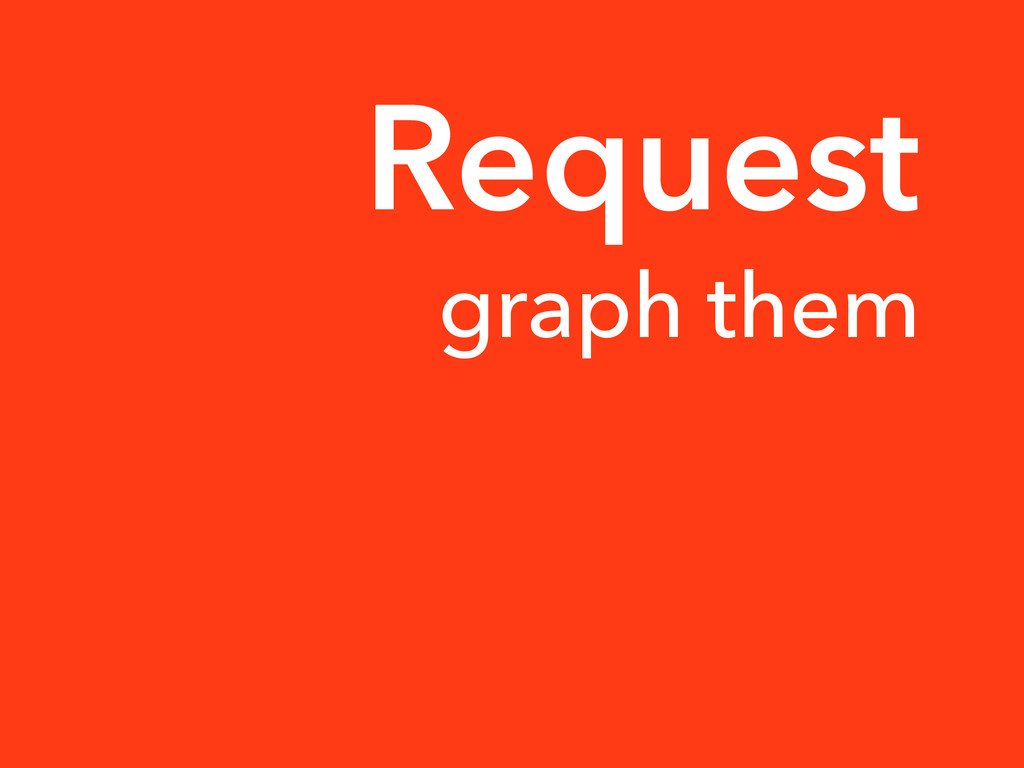 graph them Request