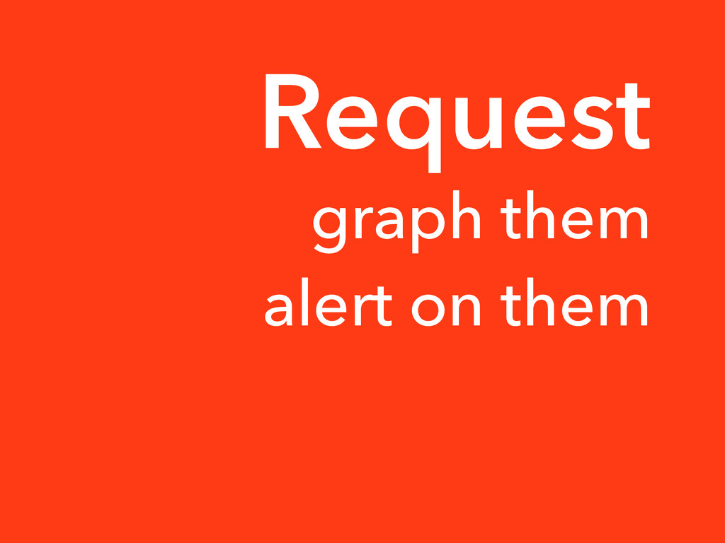 graph them alert on them Request