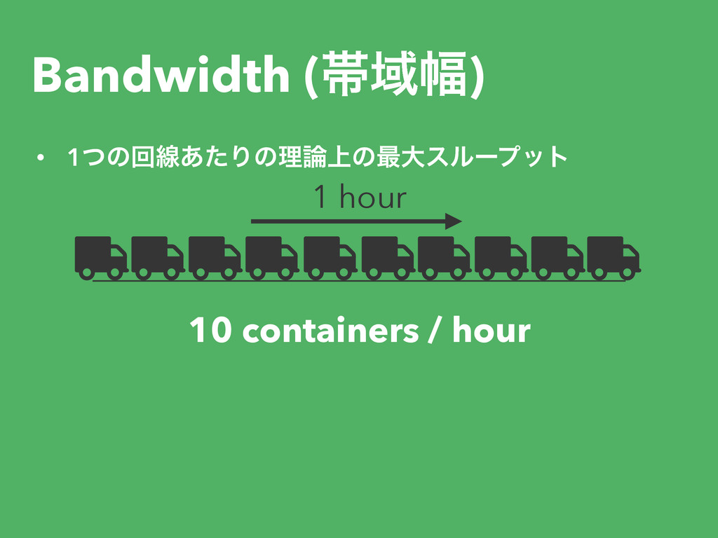 Bandwidth (ଳҬ෯) 10 containers / hour 1 hour • 1...