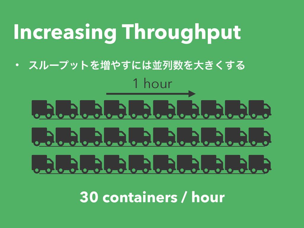 Increasing Throughput 1 hour • εϧʔϓοτΛ૿͢ʹฒྻΛ...