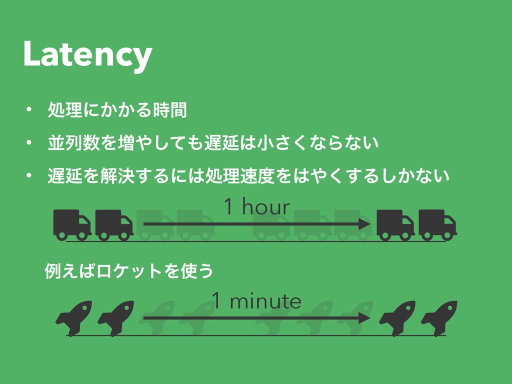 Latency • ॲཧʹ͔͔Δؒ • ฒྻΛ૿ͯ͠Ԇখ͘͞ͳΒͳ͍ • ԆΛղ...