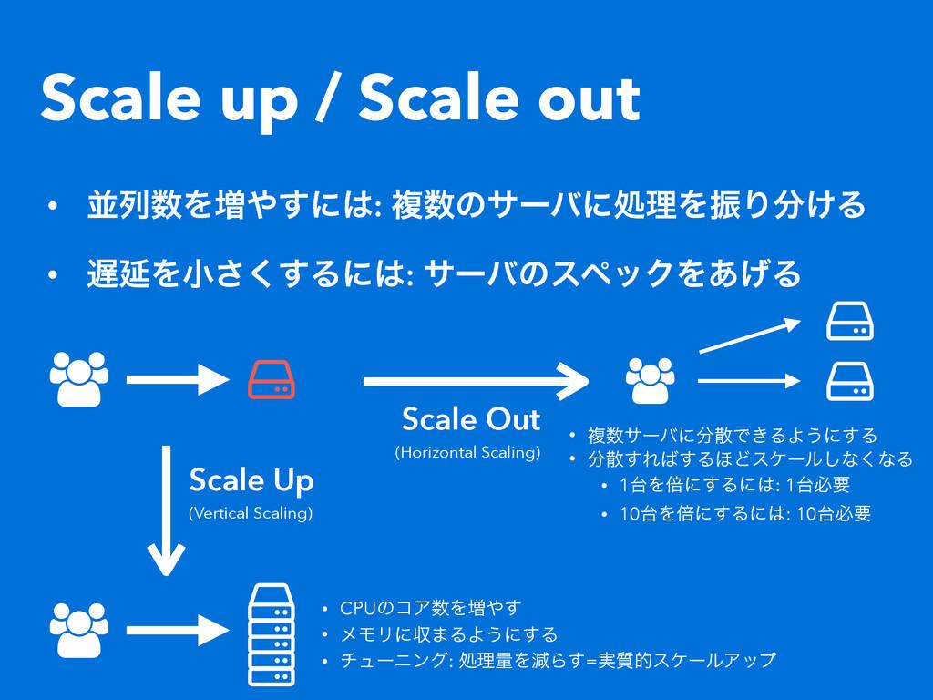 Scale up / Scale out • ฒྻΛ૿͢ʹ: ෳͷαʔόʹॲཧΛৼΓ...