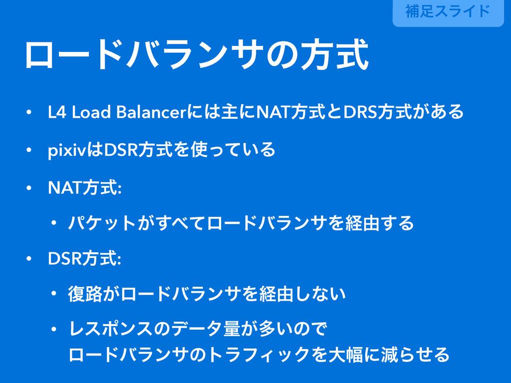 ิεϥΠυ ϩʔυόϥϯαͷํࣜ • L4 Load BalancerʹओʹNATํࣜͱD...