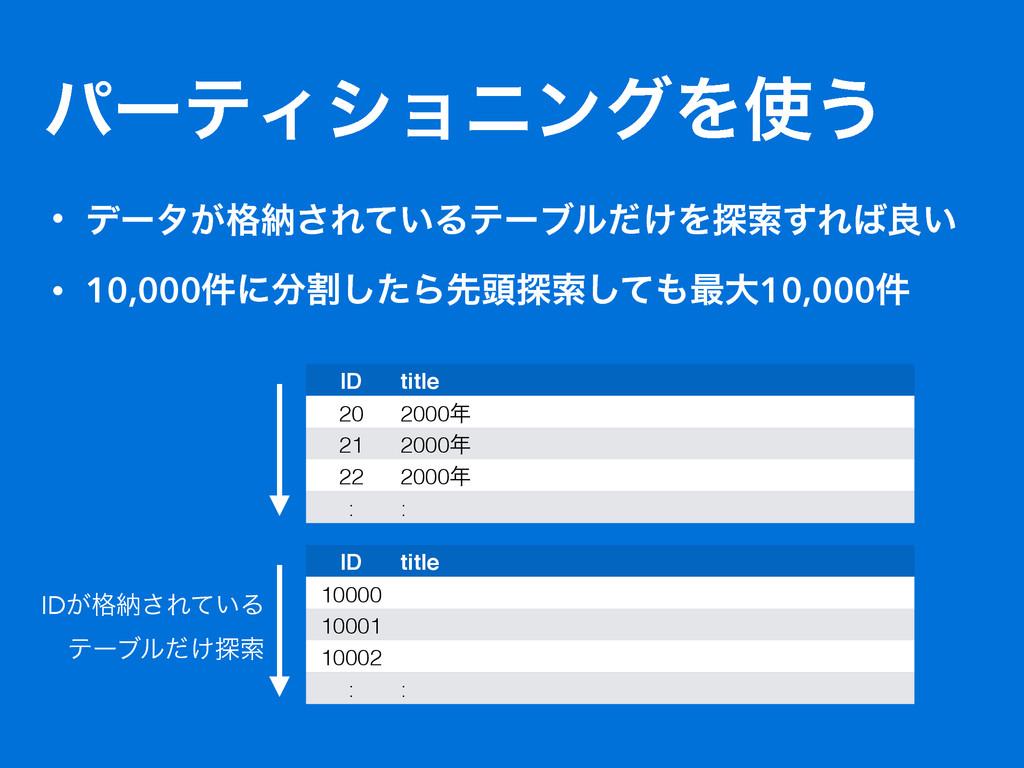 ύʔςΟγϣχϯάΛ͏ ID title 20 2000 21 2000 22 2000...
