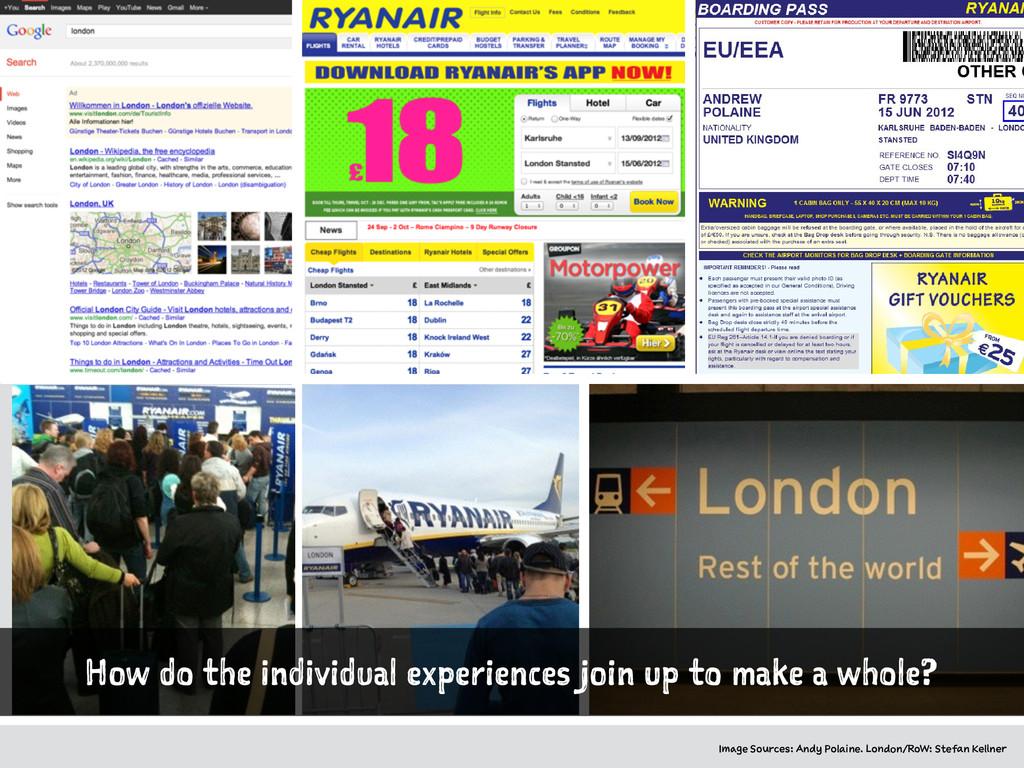 Image Sources: Andy Polaine. London/RoW: Stefan...