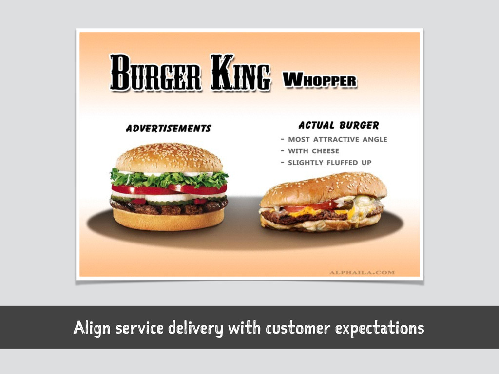 Align service delivery with customer expectatio...