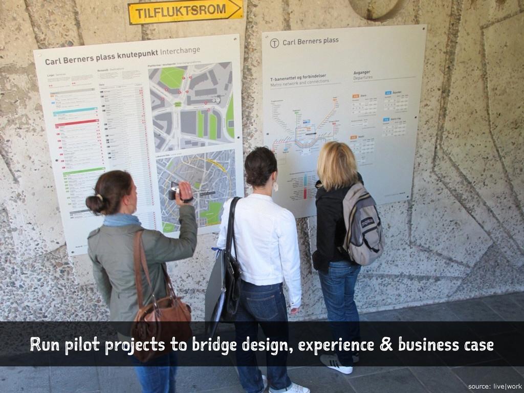 source: live|work Run pilot projects to bridge ...