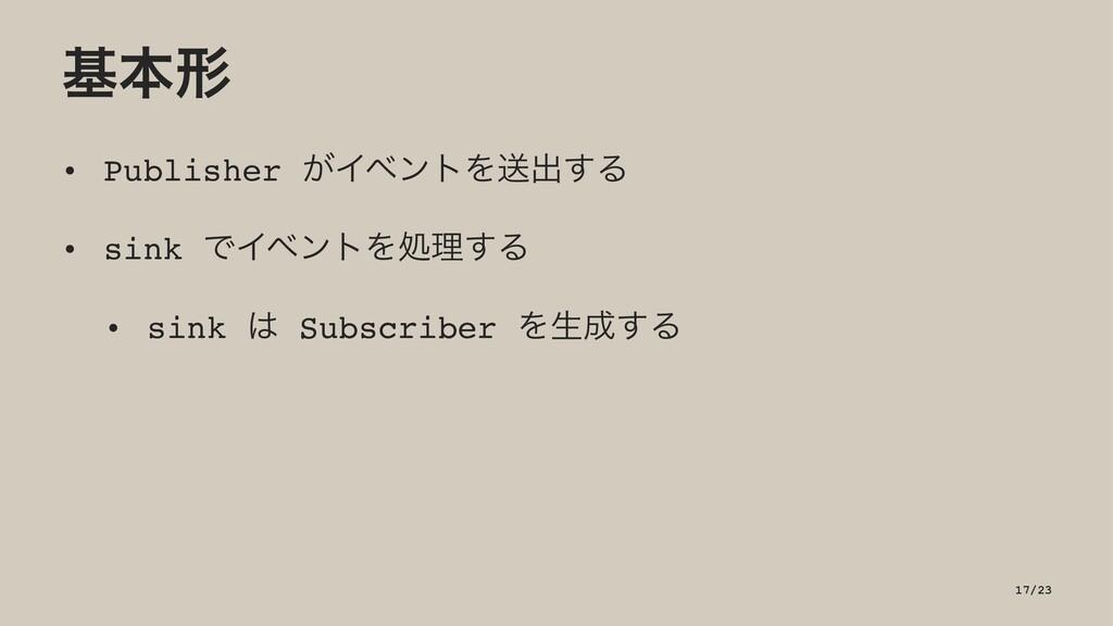 جຊܗ • Publisher ͕ΠϕϯτΛૹग़͢Δ • sink ͰΠϕϯτΛॲཧ͢Δ • ...