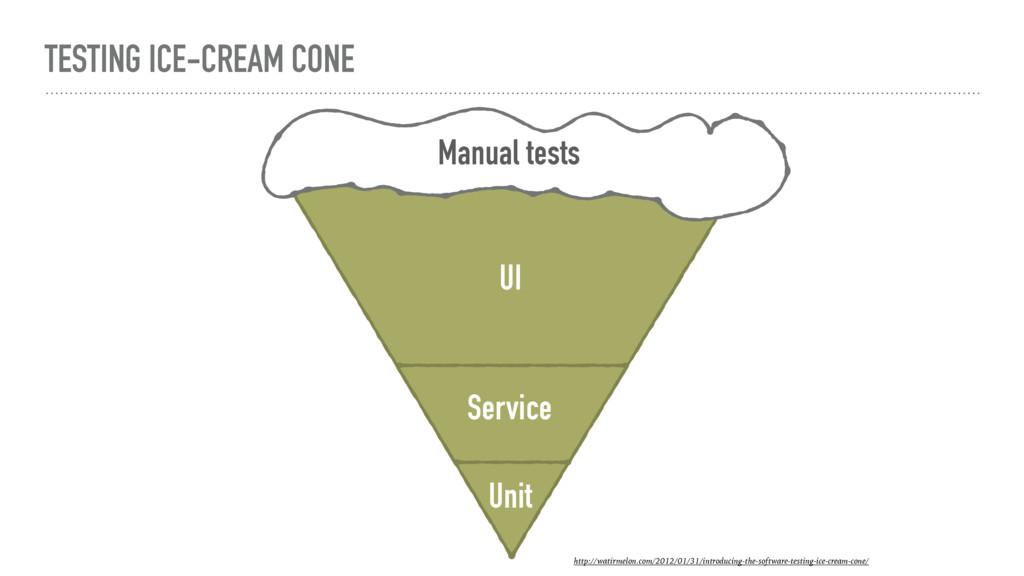 TESTING ICE-CREAM CONE Unit Service UI Manual t...