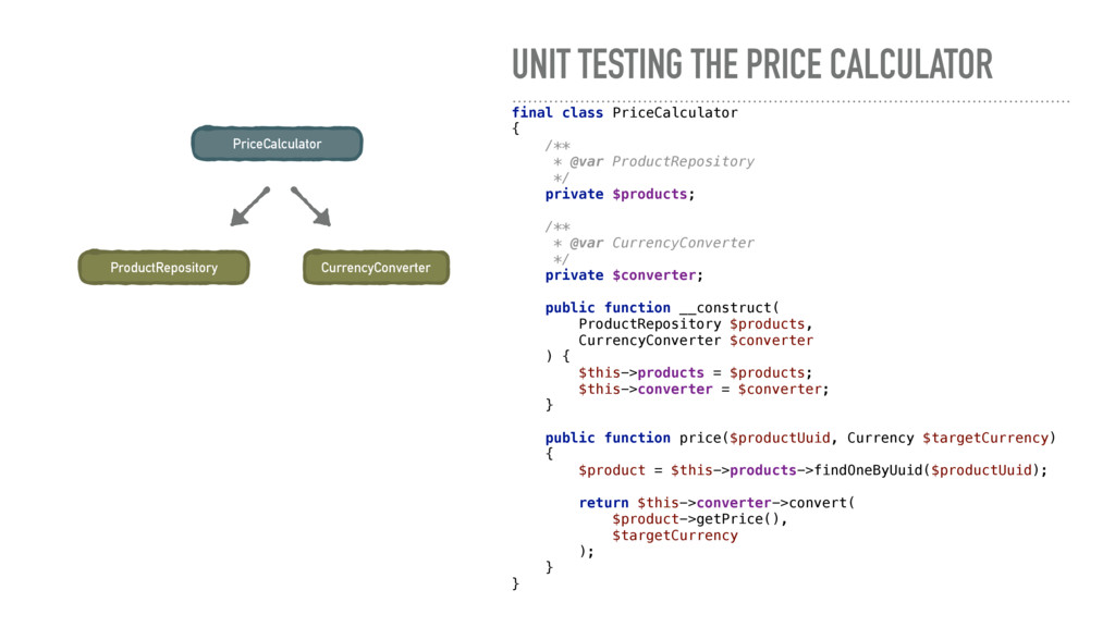 UNIT TESTING THE PRICE CALCULATOR PriceCalculat...
