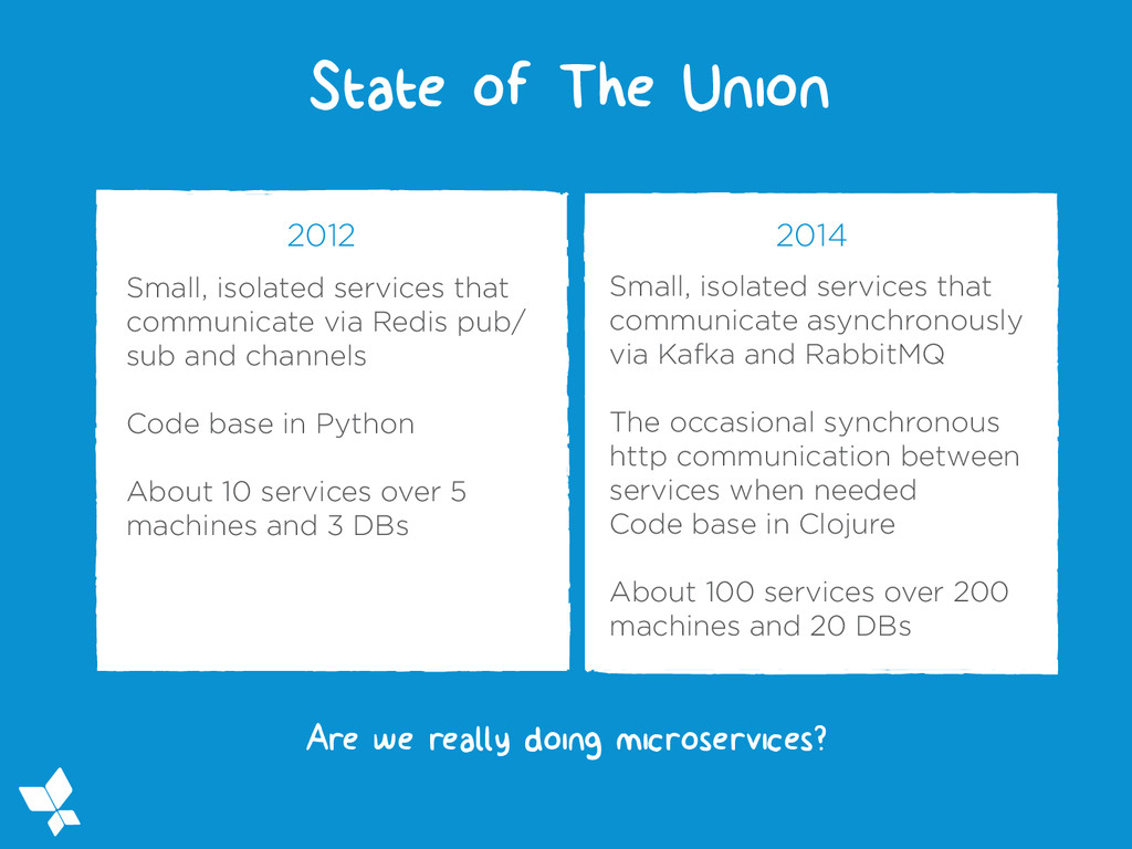 Are we really doing microservices? Small, isola...