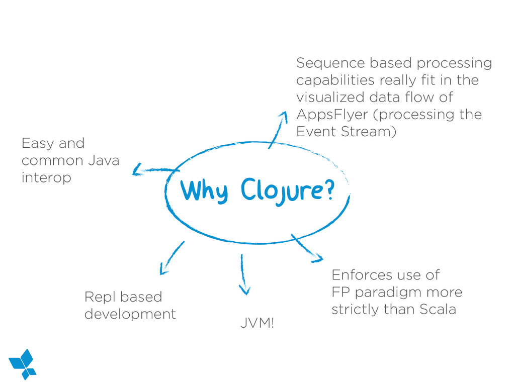 Why Clojure? Sequence based processing capabili...