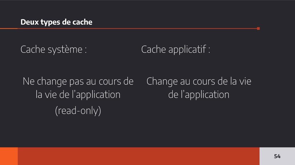 Deux types de cache 54 Cache système : Ne chang...
