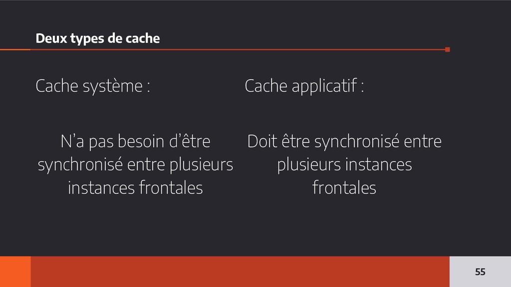 Deux types de cache 55 Cache système : N'a pas ...