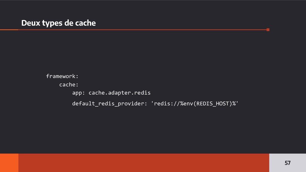 Deux types de cache 57 framework: cache: app: c...