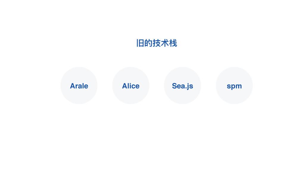 ෯ጱದ ದᘌ۸ ᖌಷۖێӧ᪃ ᗌᐒ܄ Arale Alice spm Sea.js