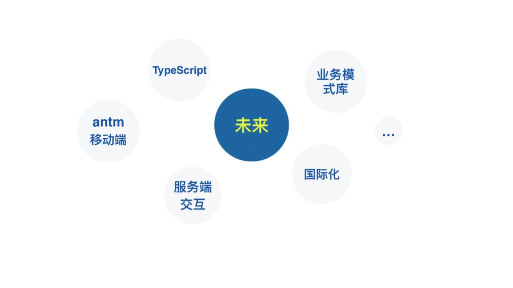 ๚ TypeScript antm ᑏۖᒒ ๐ۓᒒ Ի ӱۓཛྷ ୗପ ᴬ۸ …