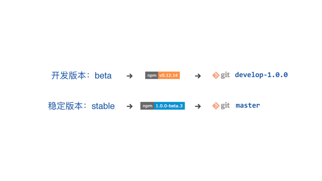 develop-1.0.0 ݎᇇғbeta ᑞਧᇇғstable master