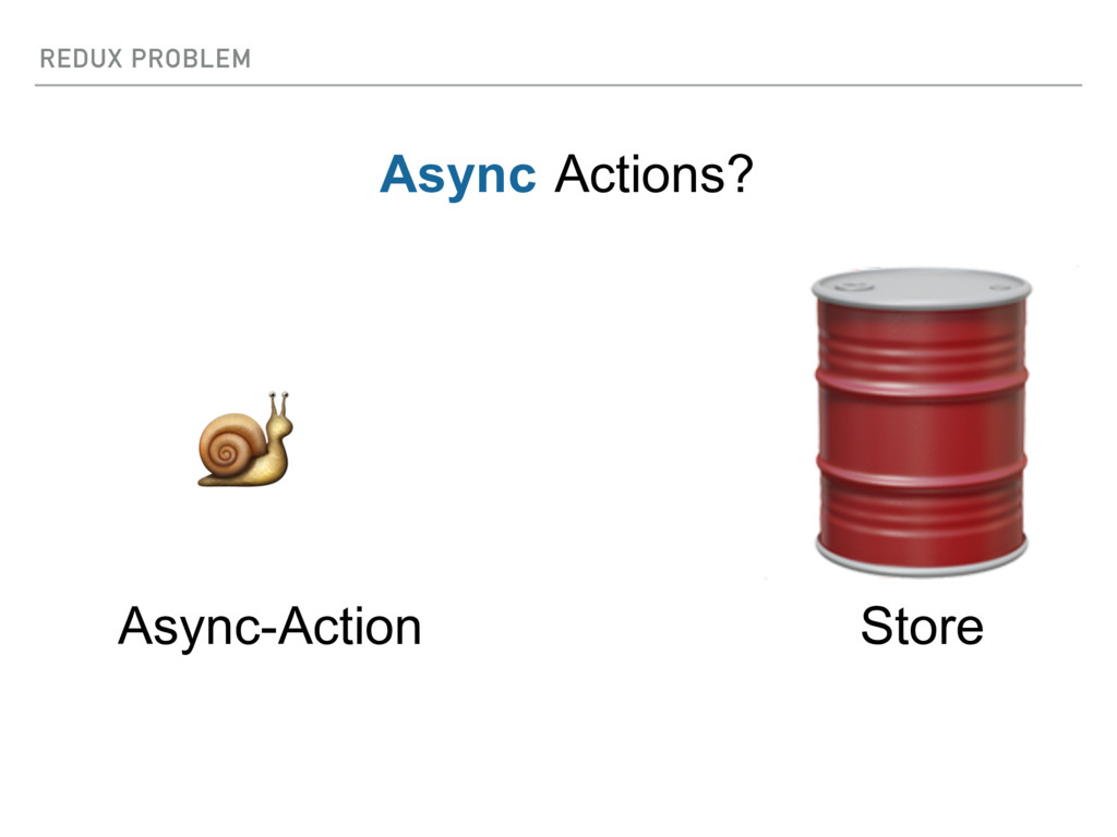 REDUX PROBLEM  Store Async Actions?  Async-Acti...