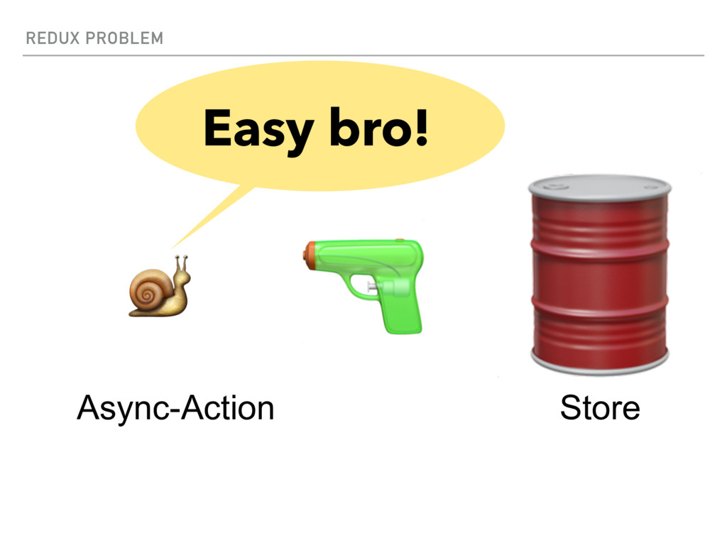 REDUX PROBLEM  Store   Async-Action Easy bro!