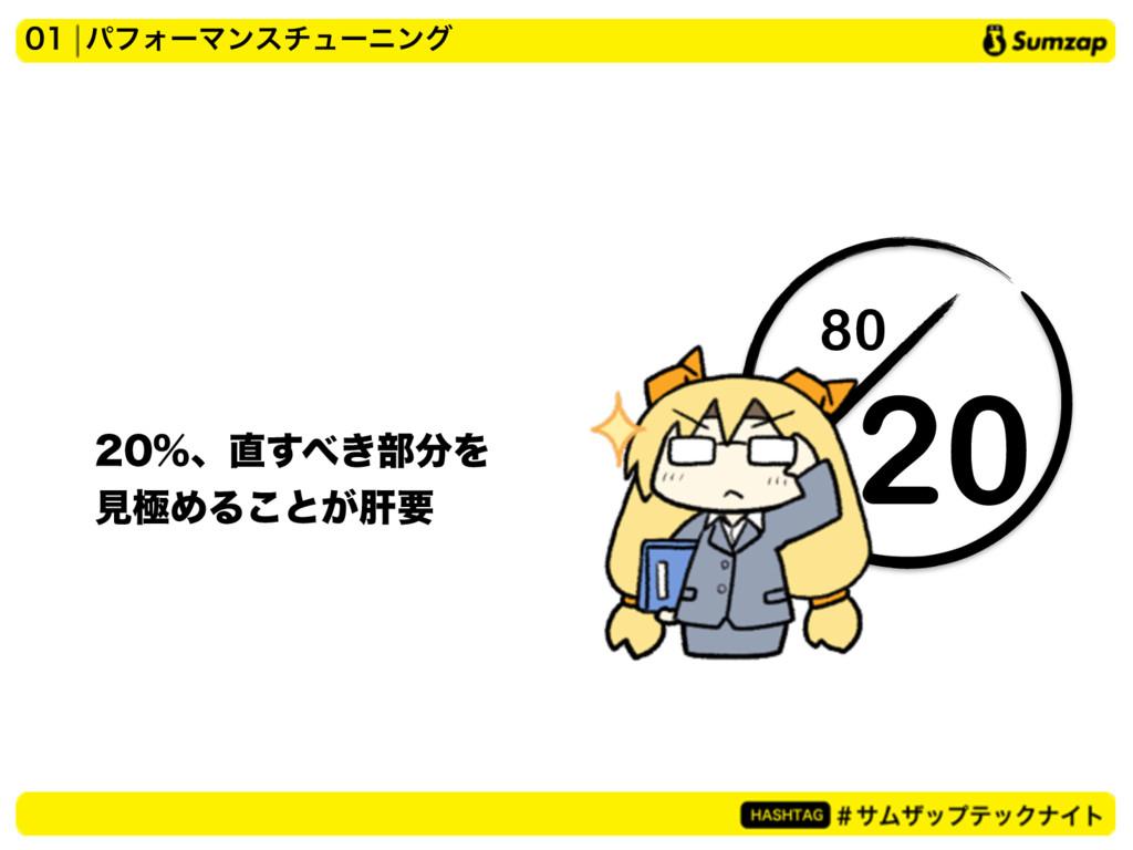 ǧǫƿ✣ǴȉǏǗǻ✣ǡȉdž 80 20 ɺ͖͢෦Λ ݟۃΊΔ͜ͱ͕؊ཁ
