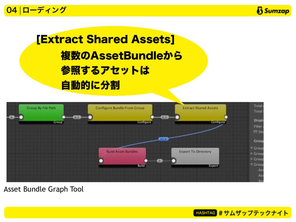 "ȃ✣ǝƹȉdž Asset Bundle Graph Tool ෳͷ""TTFU#VOEM..."