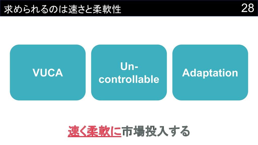 速く柔軟に市場投入する 28 求められるのは速さと柔軟性 VUCA Un- controlla...