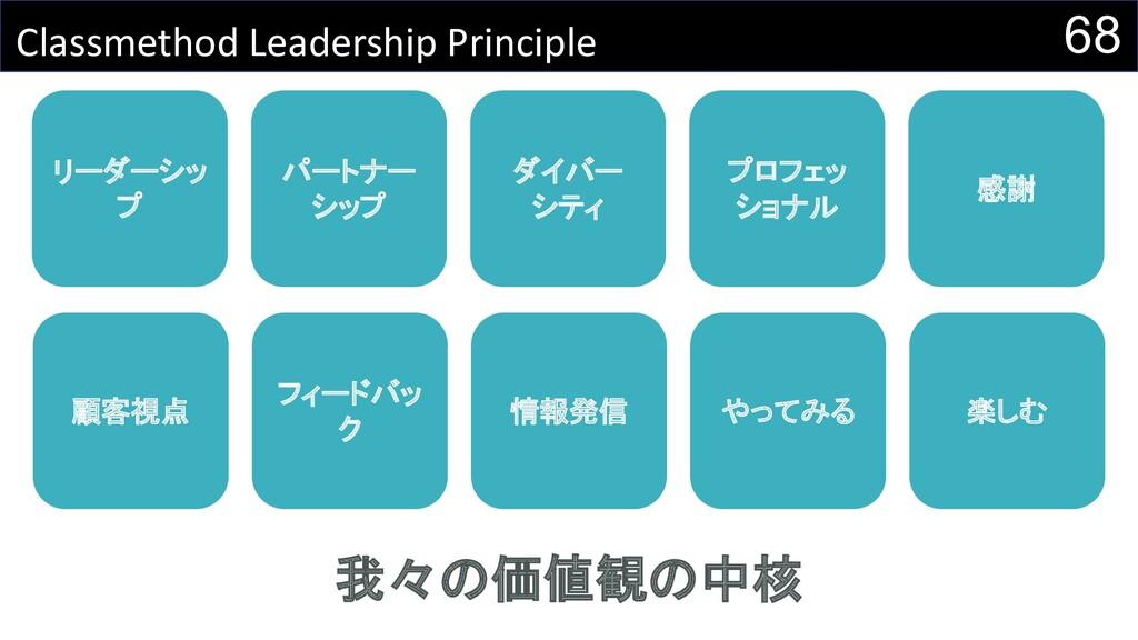 68 Classmethod Leadership Principle 我々の価値観の中核 リ...