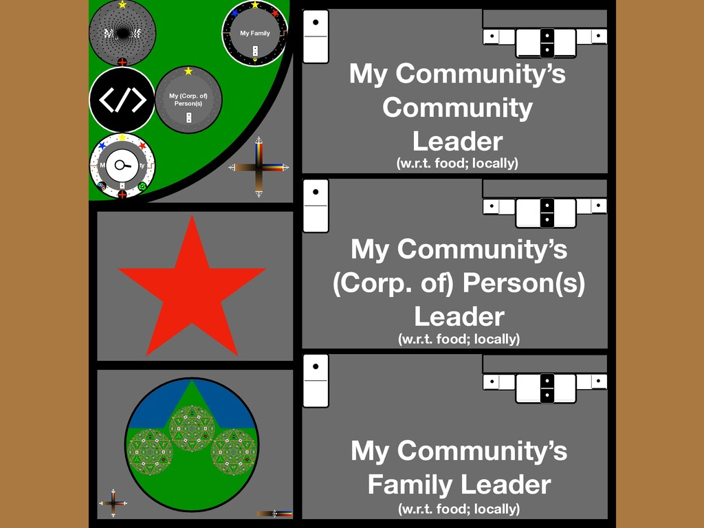Myself My Family My Community My (Corp. of) Per...