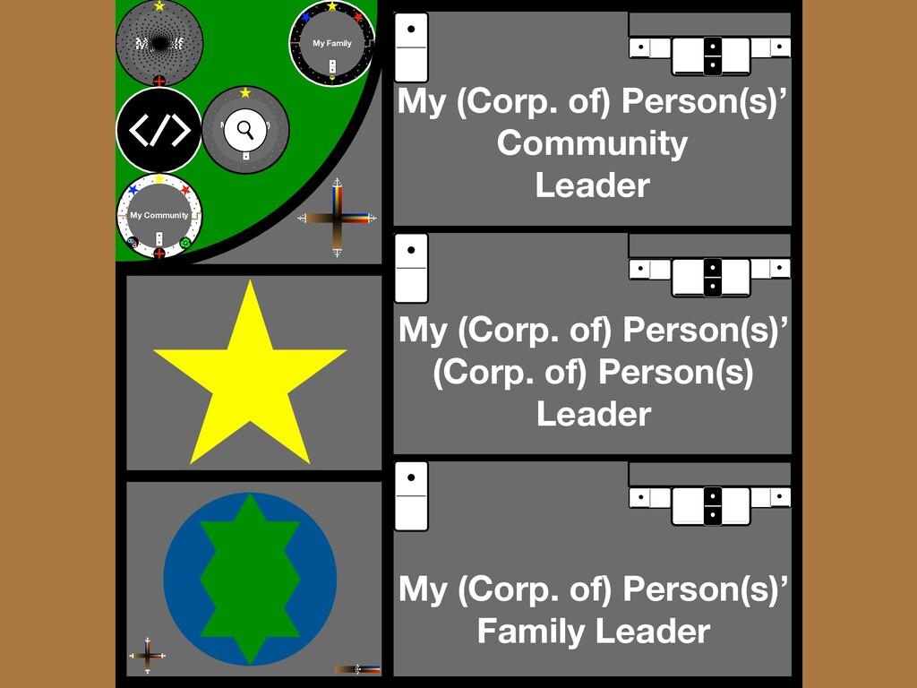 Myself My Community My Family My (Corp. of) Per...