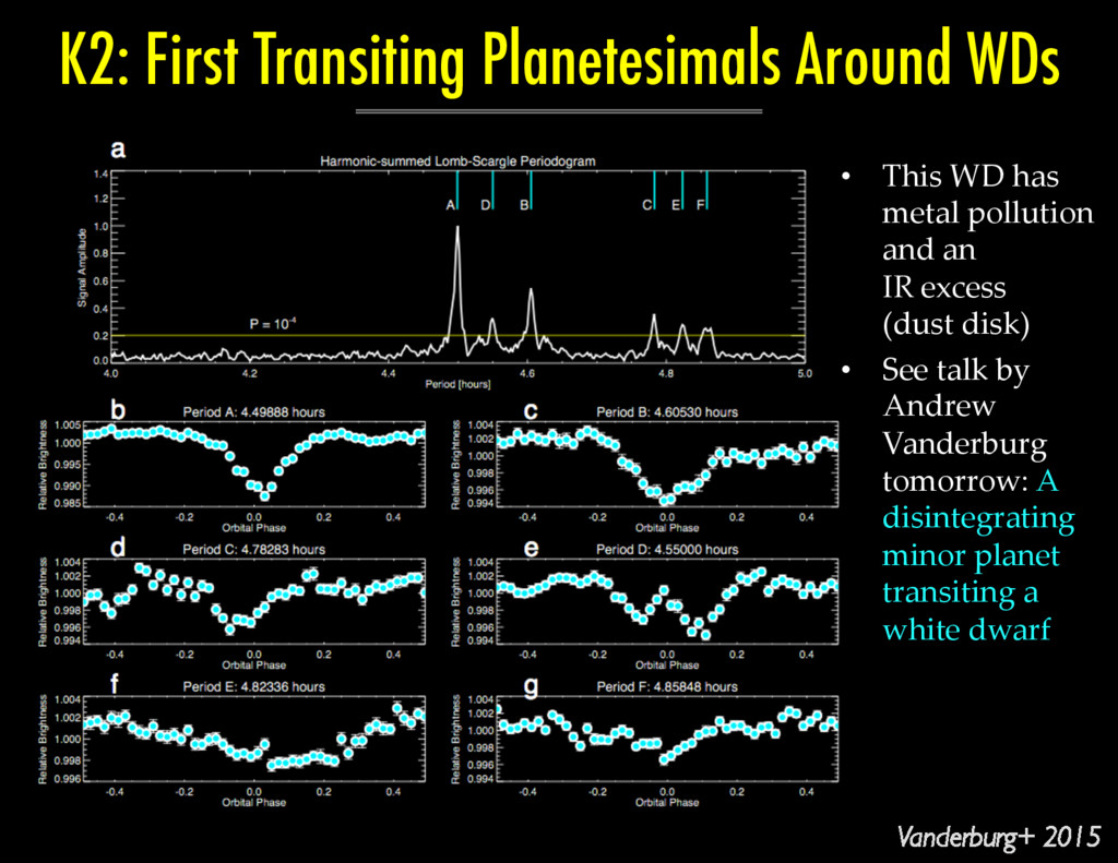 Vanderburg+ 2015 K2: First Transiting Planetesi...
