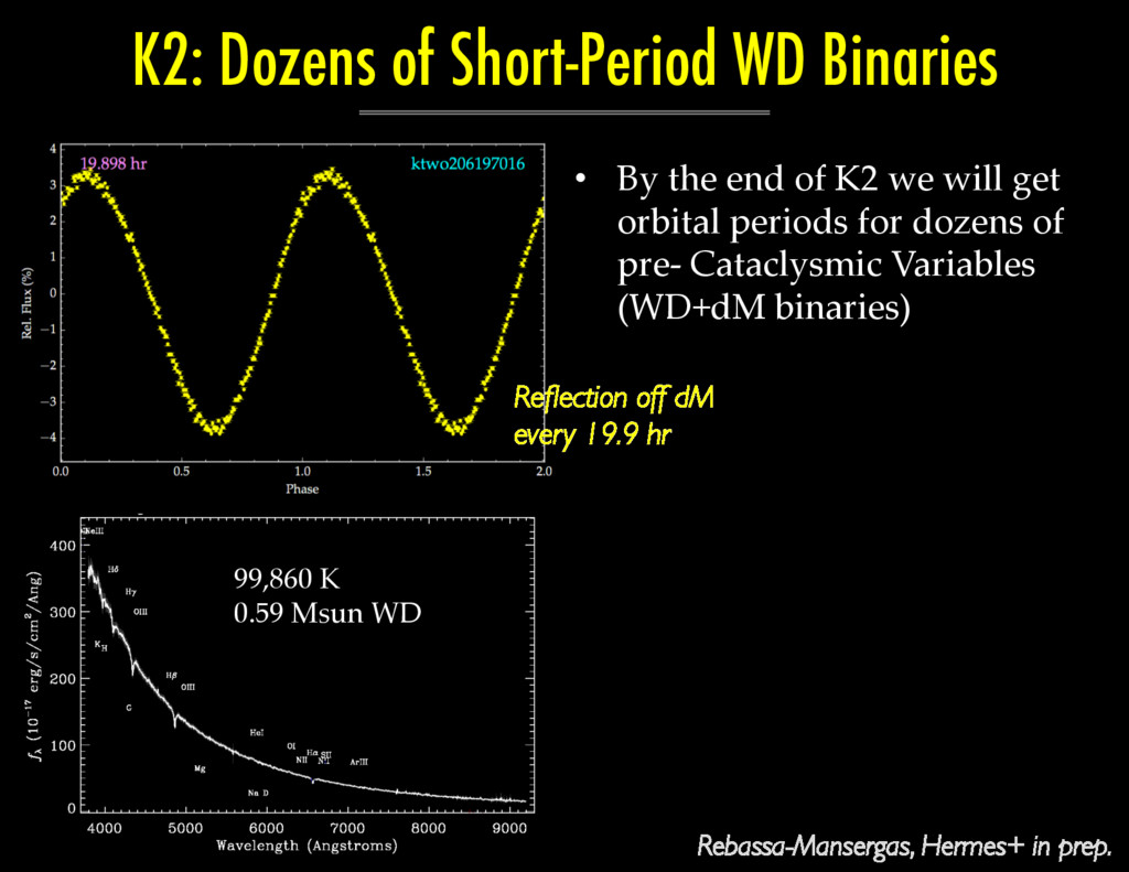 K2: Dozens of Short-Period WD Binaries •  By  t...