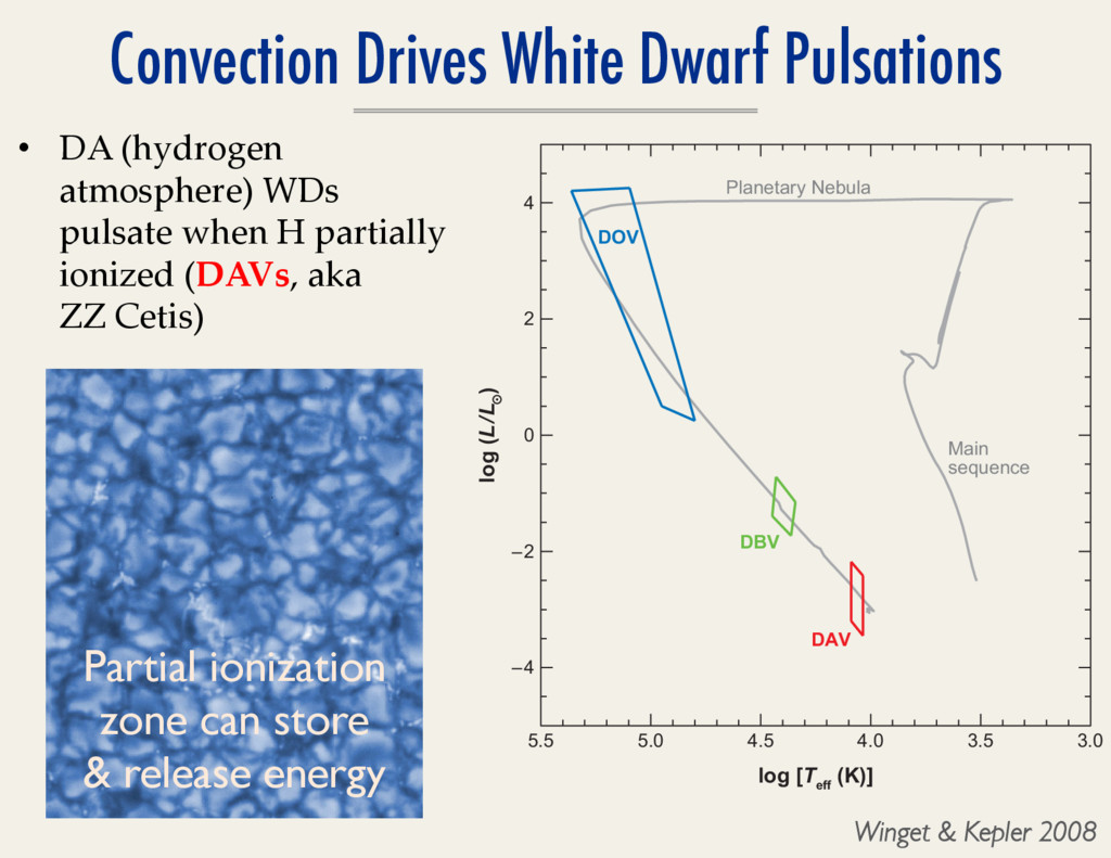 Convection Drives White Dwarf Pulsations •  DA ...