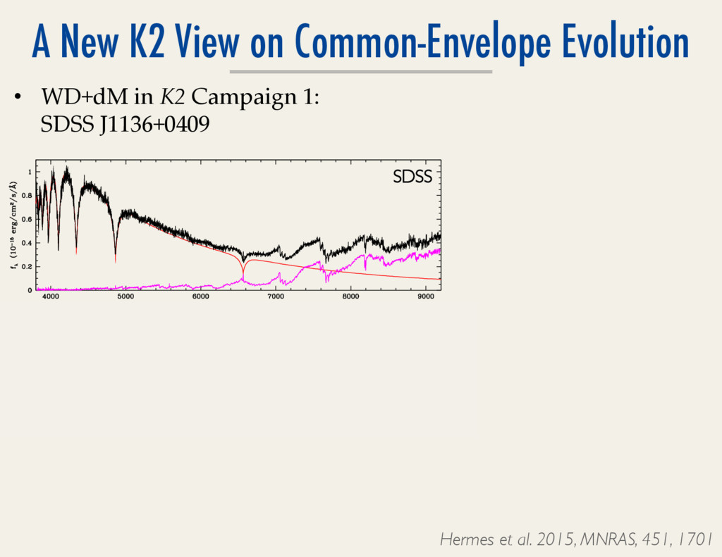 A New K2 View on Common-Envelope Evolution •  W...