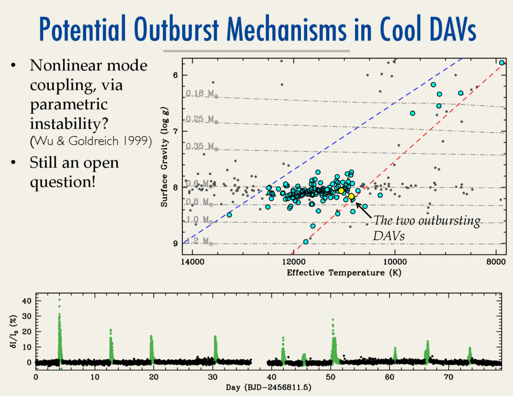 Potential Outburst Mechanisms in Cool DAVs •  N...