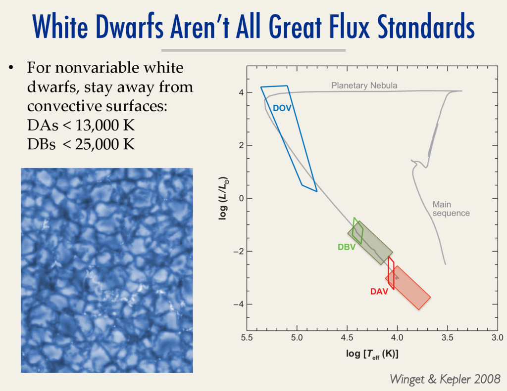 White Dwarfs Aren't All Great Flux Standards • ...