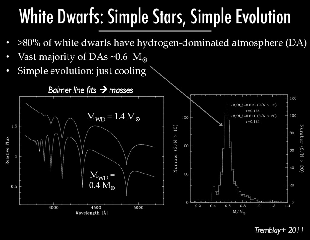 White Dwarfs: Simple Stars, Simple Evolution • ...