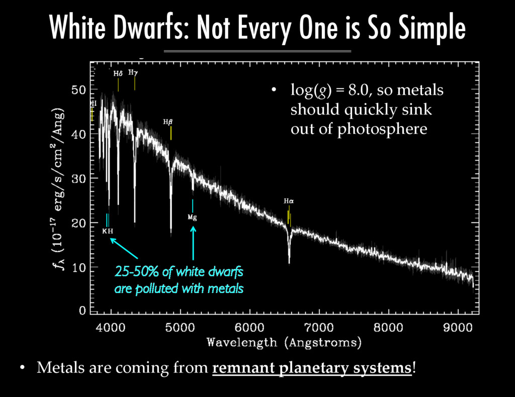 White Dwarfs: Not Every One is So Simple DZ  (a...
