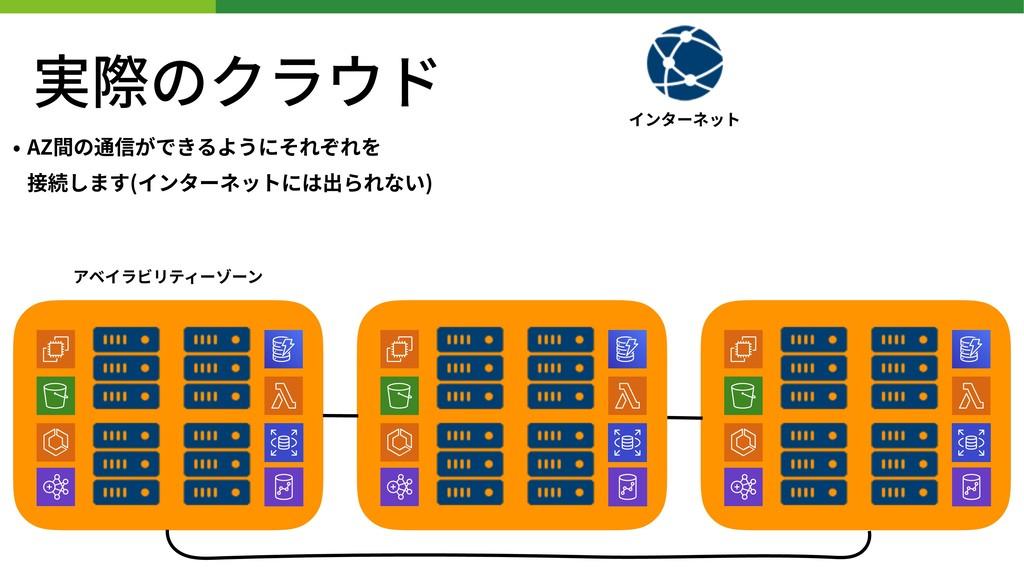 実際のクラウド • AZ間の通信ができるようにそれぞれを 接続します(インターネットには出ら...