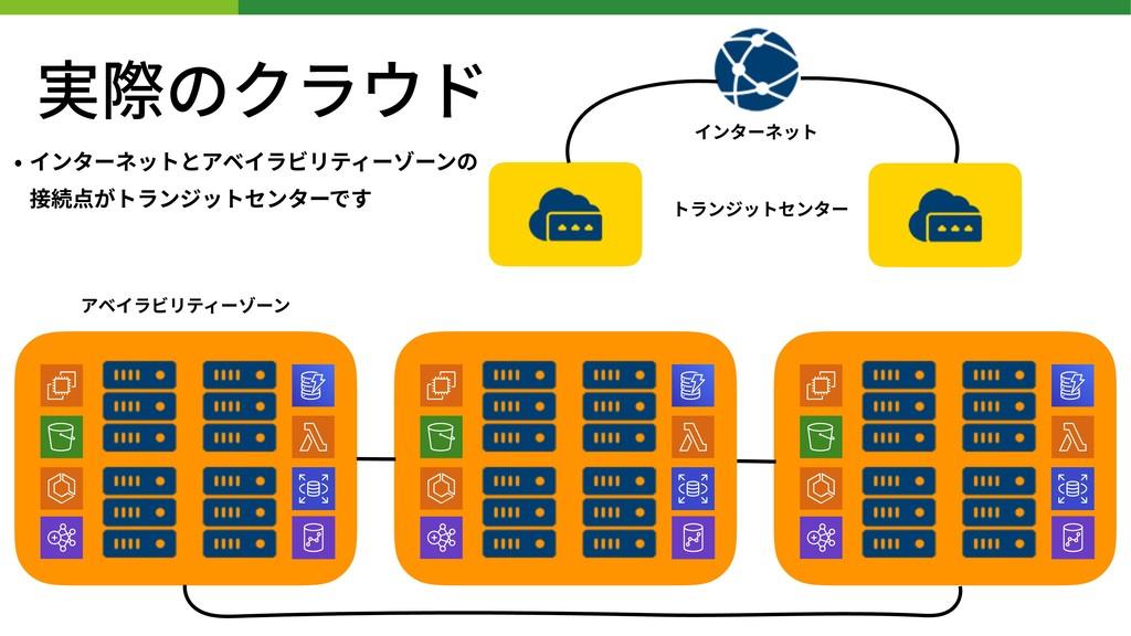 実際のクラウド • インターネットとアベイラビリティーゾーンの 接続点がトランジットセンター...