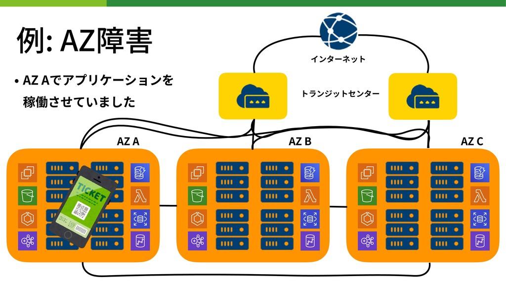 • AZ Aでアプリケーションを 稼働させていました インターネット トランジットセンター ...