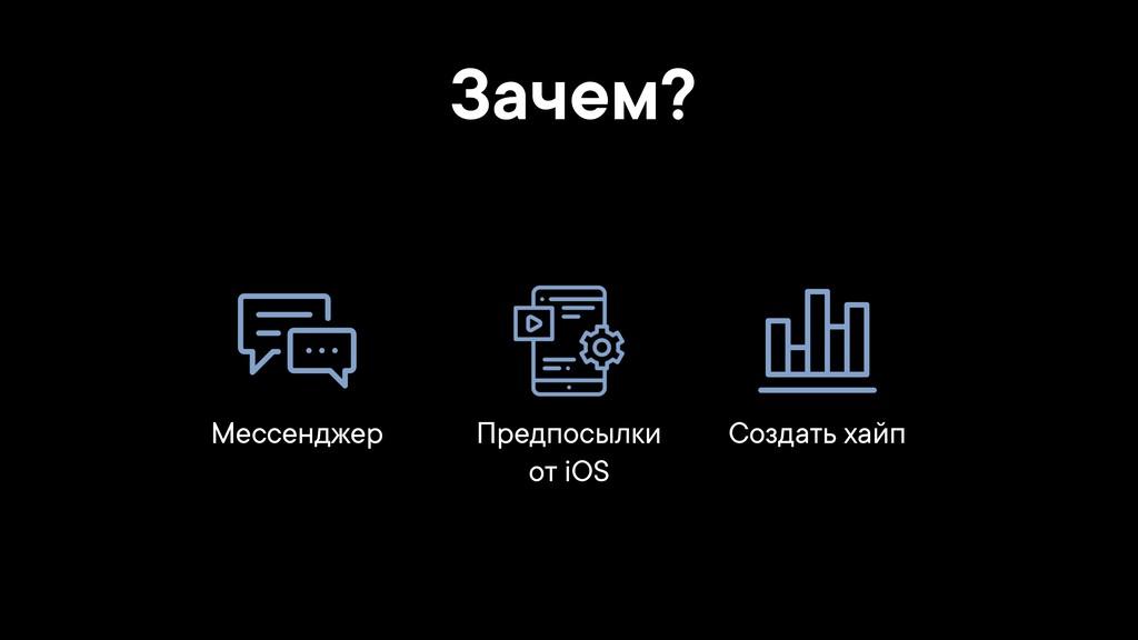 Предпосылки  от iOS Зачем? Мессенджер Создать ...
