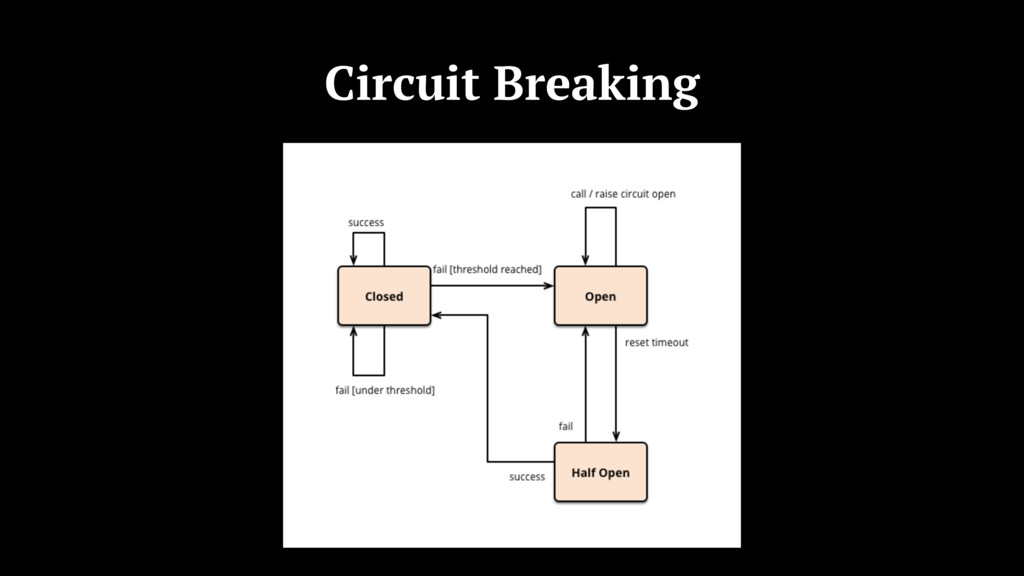 Circuit Breaking