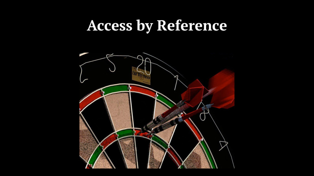 Access by Reference