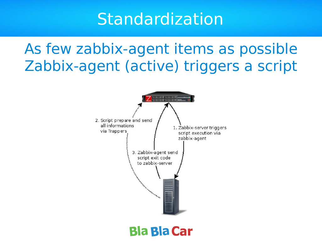 Standardization As few zabbix-agent items as po...