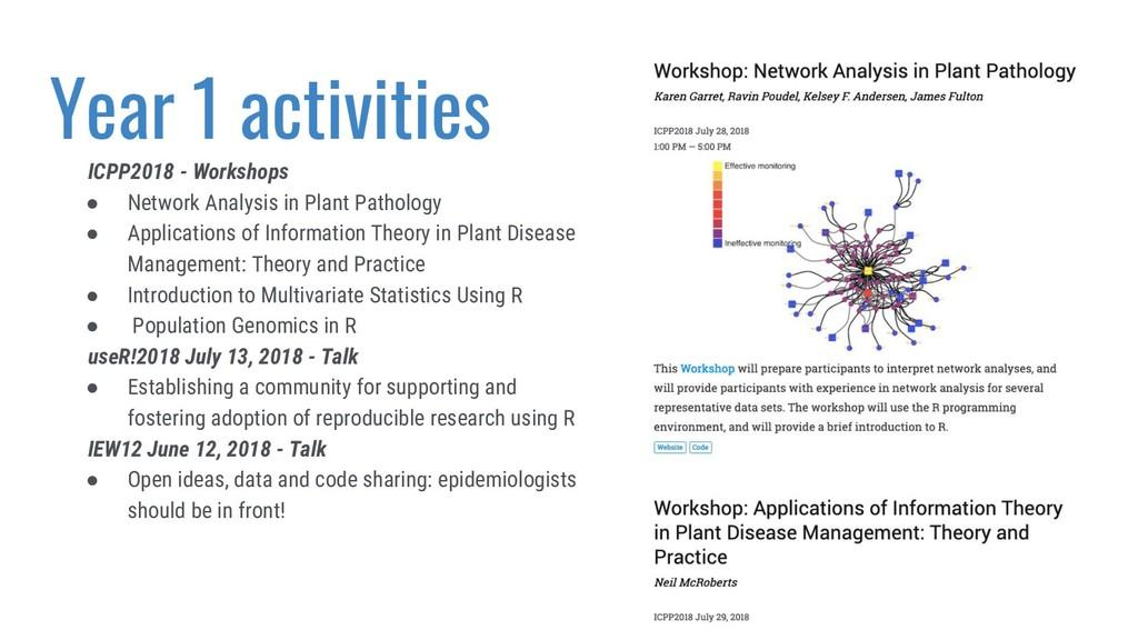 Year 1 activities ICPP2018 - Workshops ● Networ...